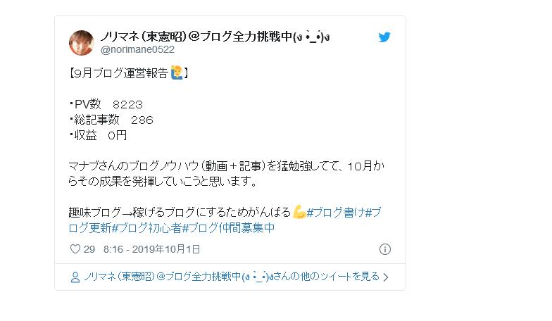 【お得情報】1日にツイートでブログ運営報告をするとイケハヤさんの運営報告記事に掲載されるかも